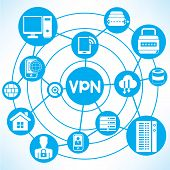 virtual private network, VPN
