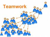 Team Effort Means Unit Teamwork And Unity