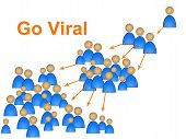 Viral Marketing Indicates Network People And Community