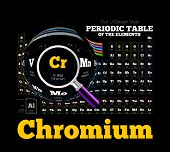 stock photo of periodic table elements  - Periodic Table of the element - JPG