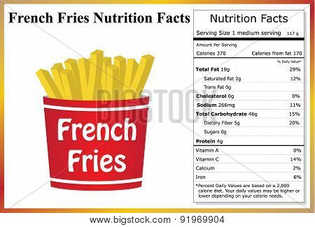 french fries nutrition facts poster id 91969904