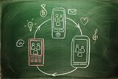 picture of multitasking  - connected people on multitasking mobile devices sketched on blackboard - JPG