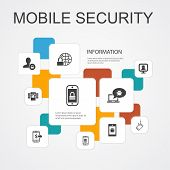 Mobile Security Infographic 10 Line Icons Template.mobile Phishing, Spyware, Internet Security, Data poster
