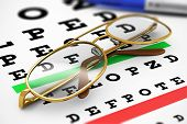 Eyeglasses and Snellen vision test