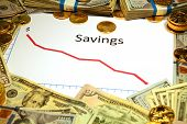 savings dropping or shrinking