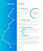 Vector Infographic timeline report template with charts and graphs