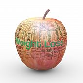 3D Apple Weight Loss Wordcloud Tags