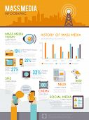 picture of mass media  - Mass media infographic set with history and modern information and charts vector illustration - JPG
