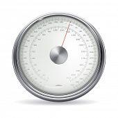 Meter, vector