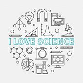 I Love Science Vector Round Illustration In Thin Line Style. Education And Science Linear Icons In C poster