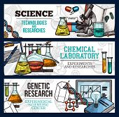 Science Technology And Scientific Research Sketch Banners. Vector Design Of Genetics Dna And Molecul poster