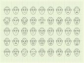Collection Of Vector  Emotion Face