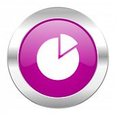 chart violet circle chrome web icon isolated