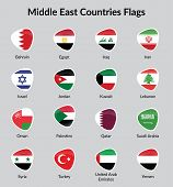 Middle East Continent countries flags