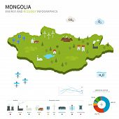 Energy industry and ecology of Mongolia