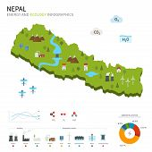 Energy industry and ecology of Nepal