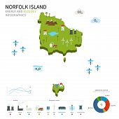 Energy industry and ecology of Norfolk Island