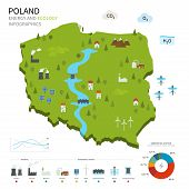 Energy industry and ecology of Poland