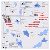 Dot And Flag Map Of Malaysia Infographic Design