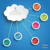 Cloud Computing 5 Circles Blue Sky