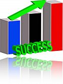 Success, symbol and graph