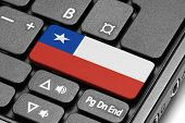 Go To Chile! Computer Keyboard With Flag Key.