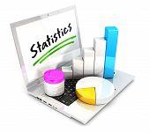 3d laptop statistics