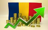 currency appreciation - Romanian economy
