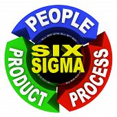 Six Sigma Principles - Circle Diagram 3 Core Elements