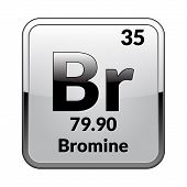 Bromine Symbol.chemical Element Of The Periodic Table On A Glossy White Background In A Silver Frame poster