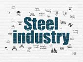 Industry Concept: Painted Blue Text Steel Industry On White Brick Wall Background With  Hand Drawn I poster