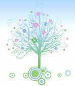 Árvore de design moderno
