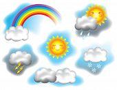 Weather Illustration poster