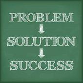 Problem Solution Success Diagram