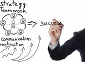 stock photo of seminars  - business man writing success concept by strategy - JPG