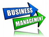 Business Management In Arrows