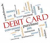 Debit Card Word Cloud Concept Slanted