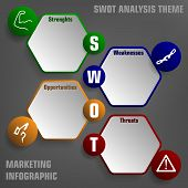SWOT analysis with icons