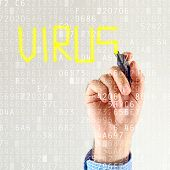 Computer Virus Detection