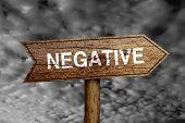 Negative Road Sign