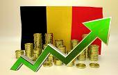 currency appreciation - Belgian Euro