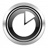 chart icon, black chrome button