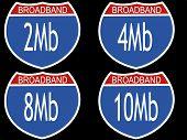 Velocidades de descarga de signos americanos interestatales con banda ancha