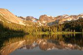 Long Lake Colorado