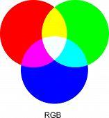 RGB color modes.