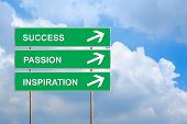 pic of objectives  - Success Passion and Inspiration on green road sign with blue sky - JPG