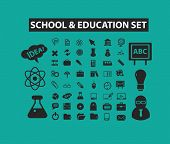 school, education icons, signs set, vector