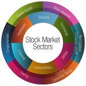 Una imagen de un gráfico de sectores de mercado de valores.