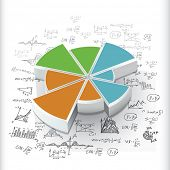image of formulas  - pie graph  with hand - JPG