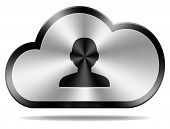Постер, плакат: private clouds cloud computing resources for storage and exchange of private personal data on online